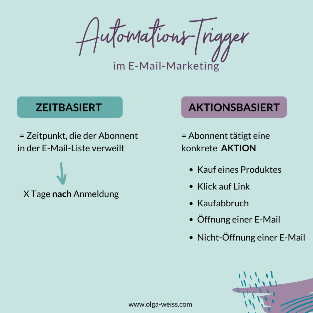Automationstrigger im E-Mail-Marketing